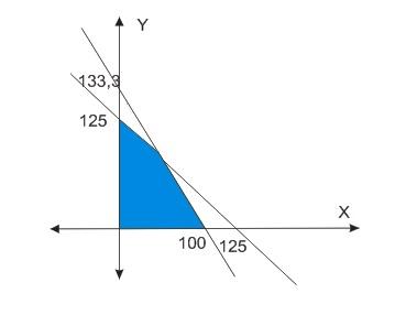 Sistem persamaan dan pertidaksamaan linier ahmadthohir1089 sumber refernsi ccuart Choice Image